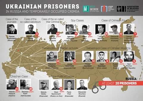 ukrprisoners