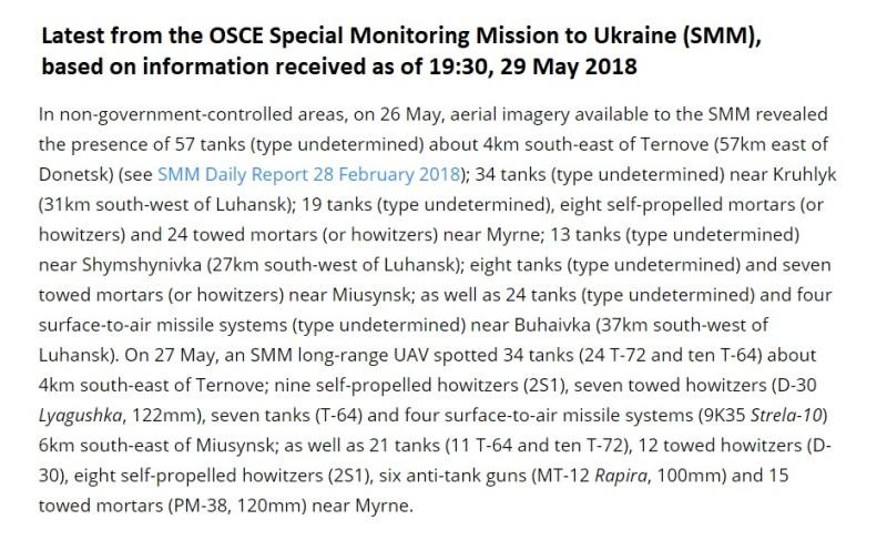 OSCE new report